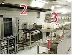como_planejar_cozinha_2