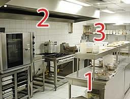 Lista de equipamentos para cozinha de restaurante